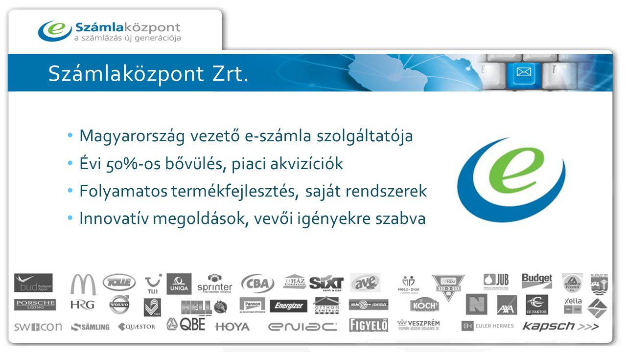 Számlaközpont Zrt. Magyarország vezető e-számla szolgáltatója