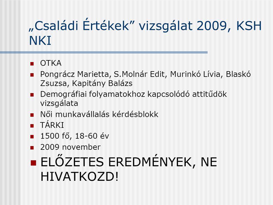 """""""Családi Értékek vizsgálat 2009, KSH NKI"""
