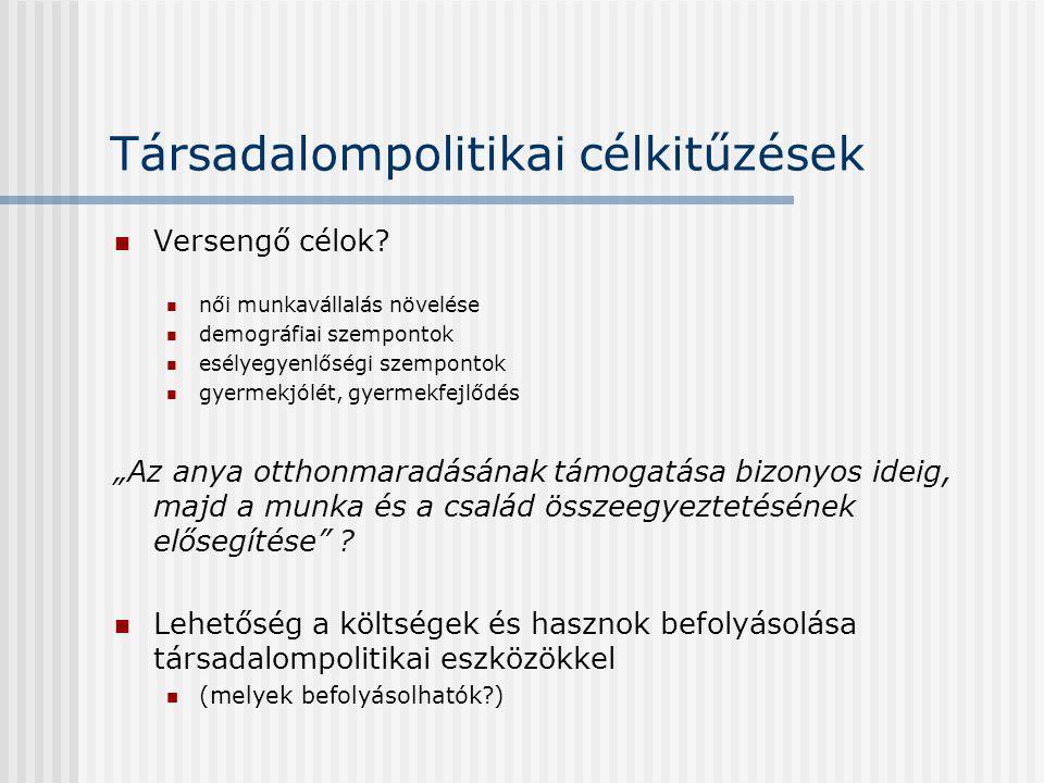 Társadalompolitikai célkitűzések