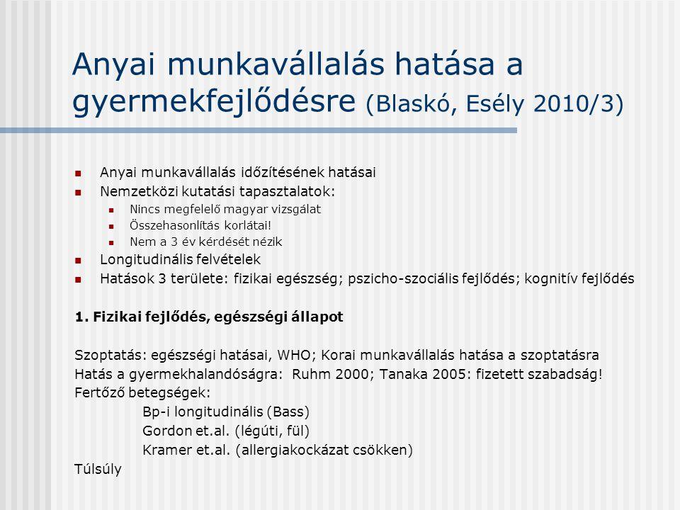 Anyai munkavállalás hatása a gyermekfejlődésre (Blaskó, Esély 2010/3)