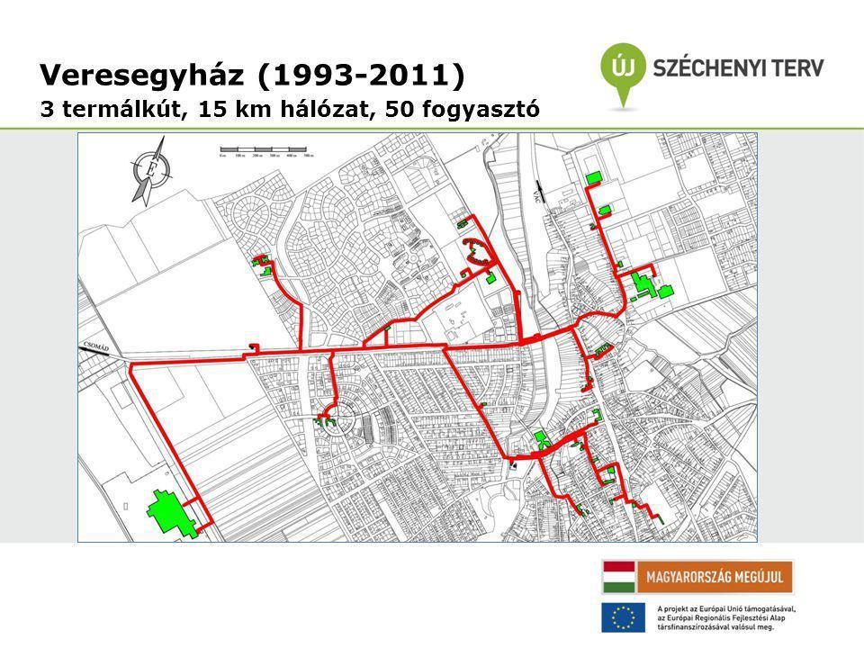 Veresegyház (1993-2011) 3 termálkút, 15 km hálózat, 50 fogyasztó