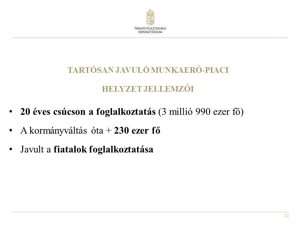 TARTÓSAN JAVULÓ MUNKAERŐ-PIACI