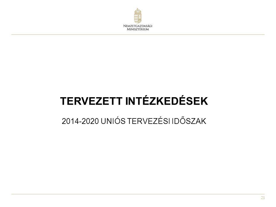 TERVEZETT INTÉZKEDÉSEK 2014-2020 UNIÓS TERVEZÉSI IDŐSZAK