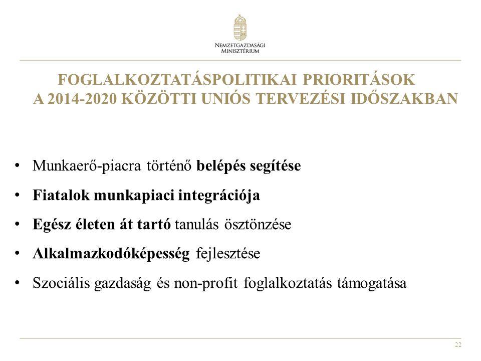 FOGLALKOZTATÁSPOLITIKAI PRIORITÁSOK A 2014-2020 KÖZÖTTI UNIÓS TERVEZÉSI IDŐSZAKBAN