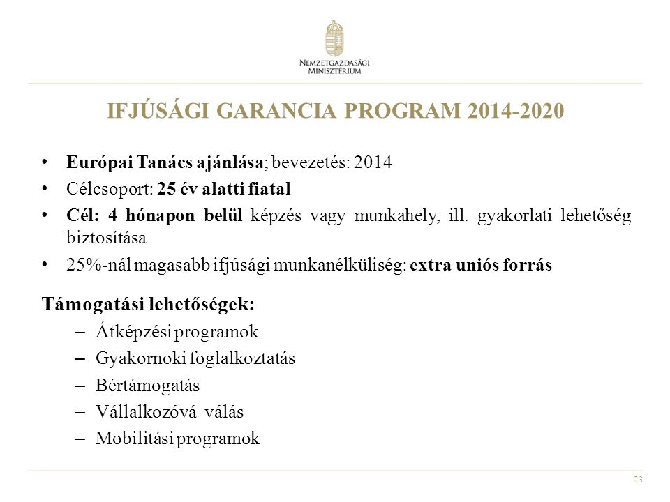 IFJÚSÁGI GARANCIA PROGRAM 2014-2020