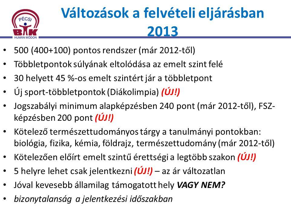 Változások a felvételi eljárásban 2013