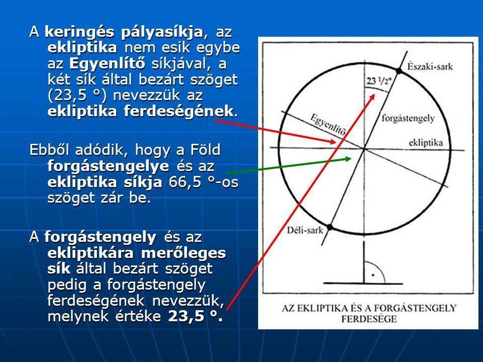A keringés pályasíkja, az ekliptika nem esik egybe az Egyenlítő síkjával, a két sík által bezárt szöget (23,5 °) nevezzük az ekliptika ferdeségének.