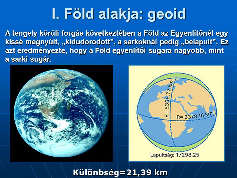 I. Föld alakja: geoid Különbség=21,39 km