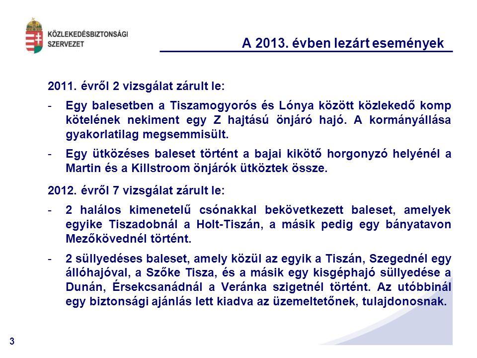 A 2013. évben lezárt események