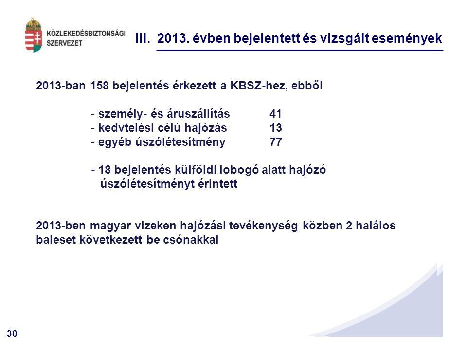 III. 2013. évben bejelentett és vizsgált események