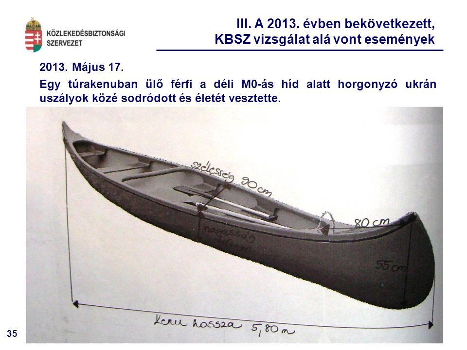 III. A 2013. évben bekövetkezett, KBSZ vizsgálat alá vont események