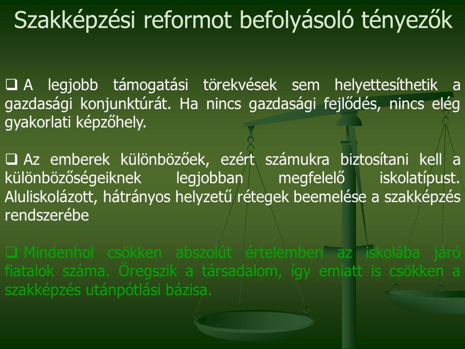 Szakképzési reformot befolyásoló tényezők