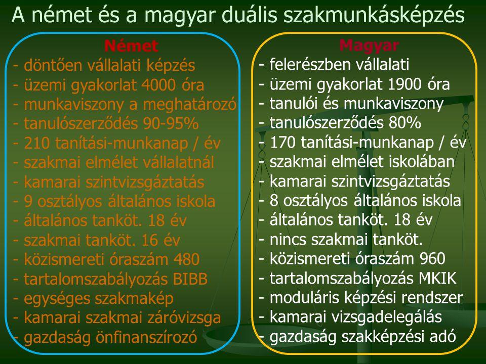 A német és a magyar duális szakmunkásképzés