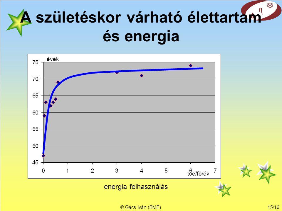 A születéskor várható élettartam és energia