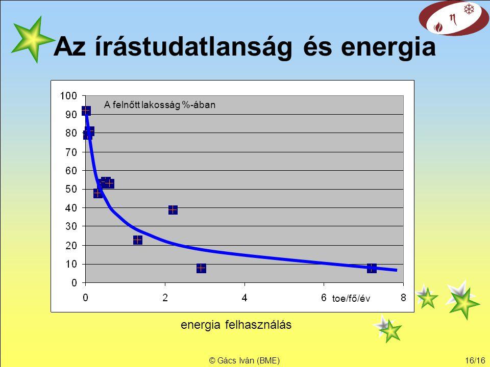 Az írástudatlanság és energia