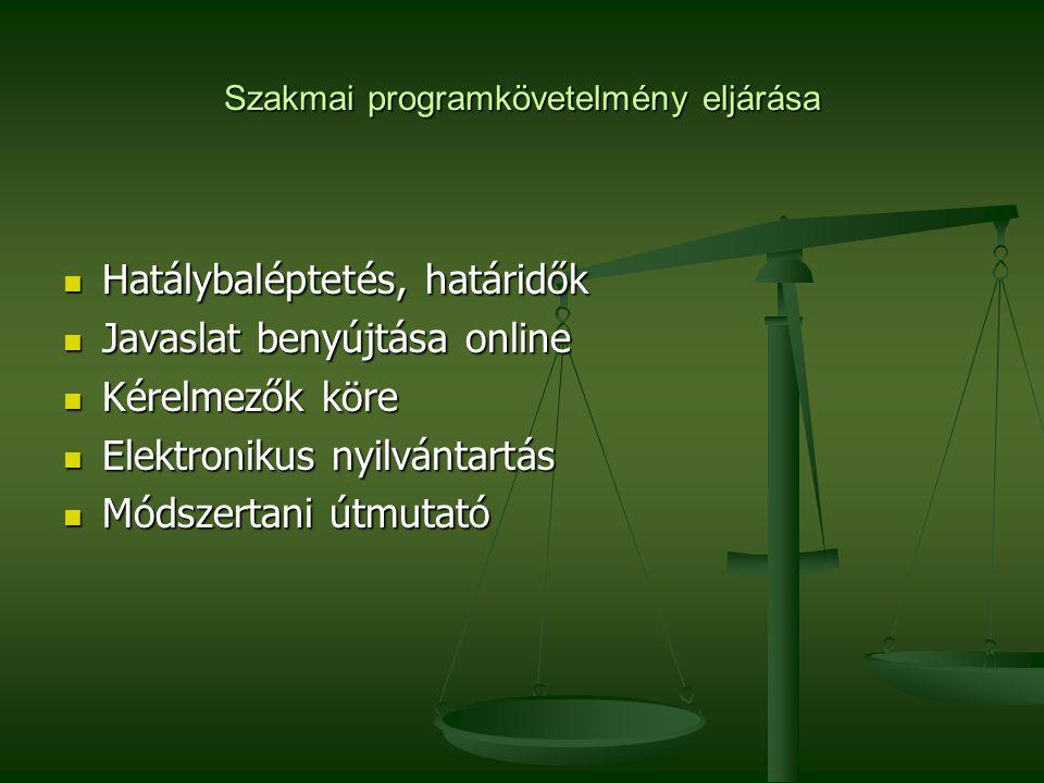 Szakmai programkövetelmény eljárása