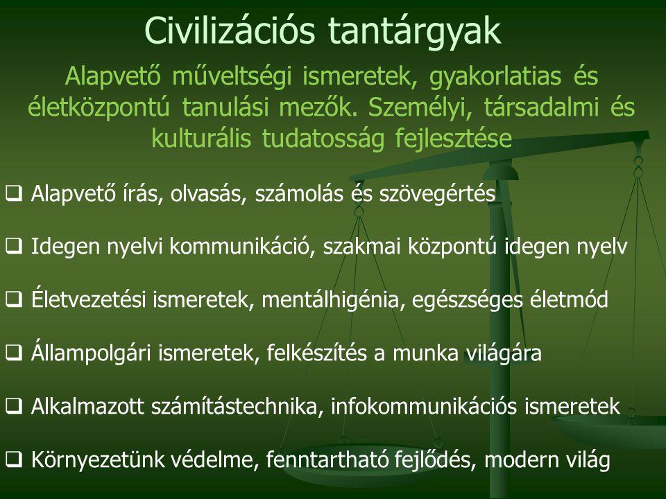 Civilizációs tantárgyak