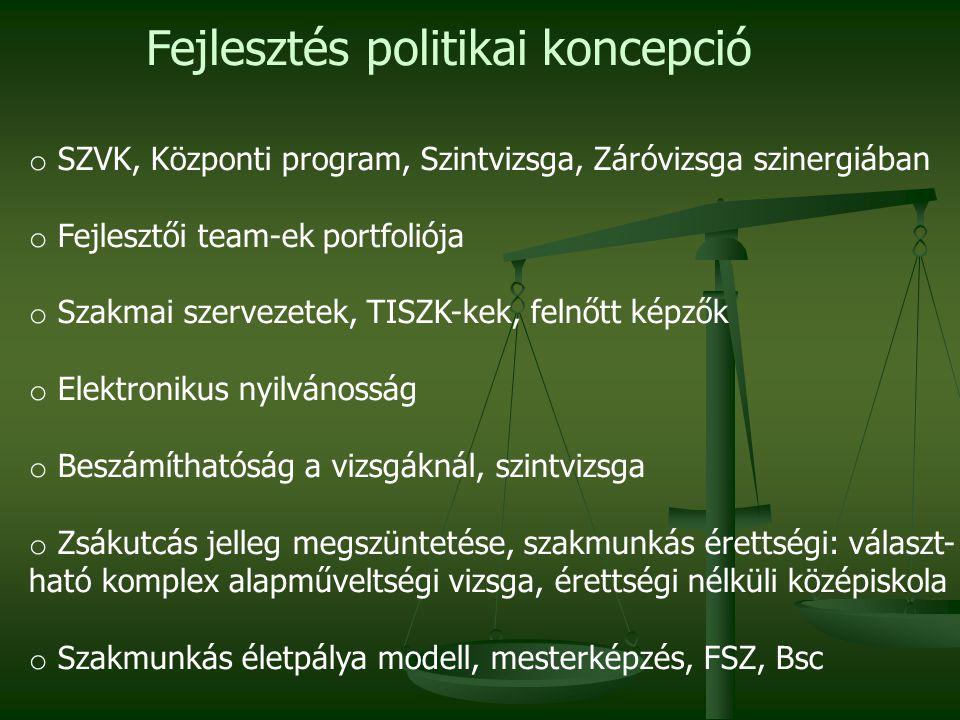 Fejlesztés politikai koncepció