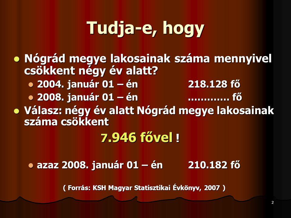 ( Forrás: KSH Magyar Statisztikai Évkönyv, 2007 )