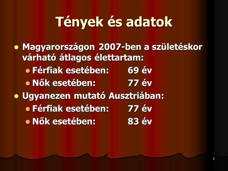 Tények és adatok Magyarországon 2007-ben a születéskor várható átlagos élettartam: Férfiak esetében: 69 év.