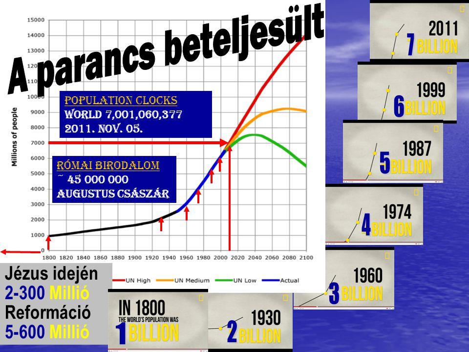 Jézus idején 2-300 Millió Reformáció 5-600 Millió 1