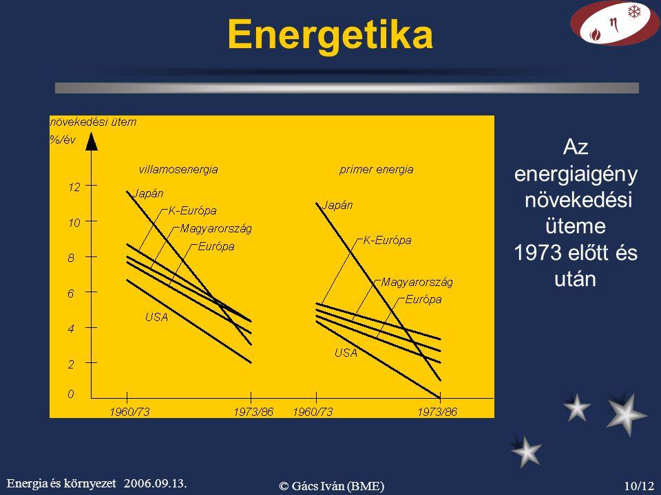 Energetika Az energiaigény növekedési üteme 1973 előtt és után
