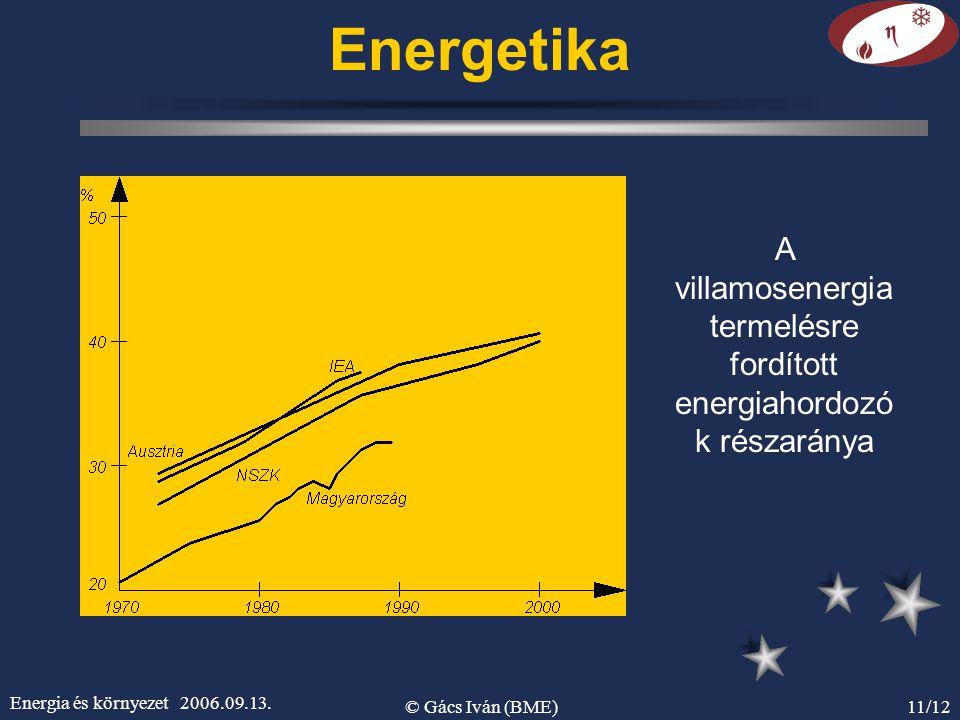 A villamosenergia termelésre fordított energiahordozók részaránya