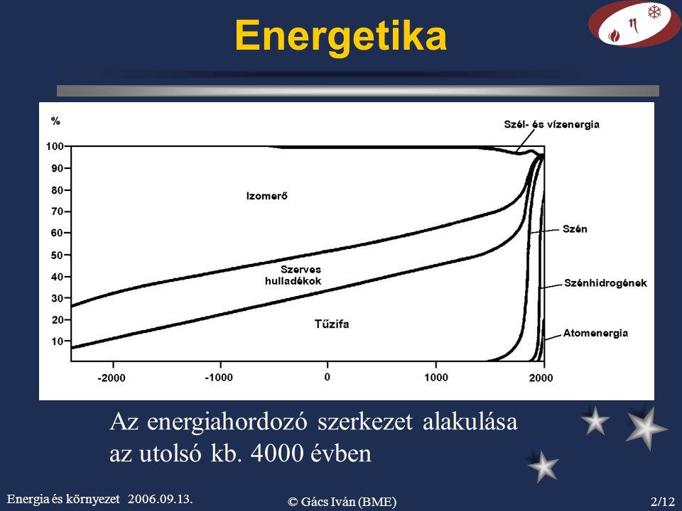 Energetika Az energiahordozó szerkezet alakulása