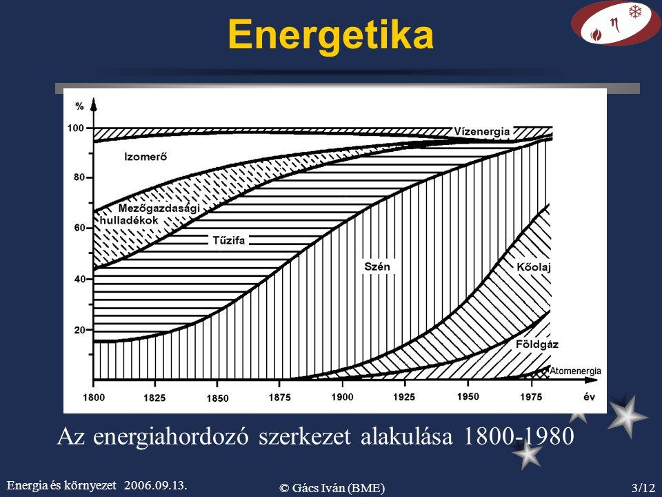 Energetika Az energiahordozó szerkezet alakulása 1800-1980
