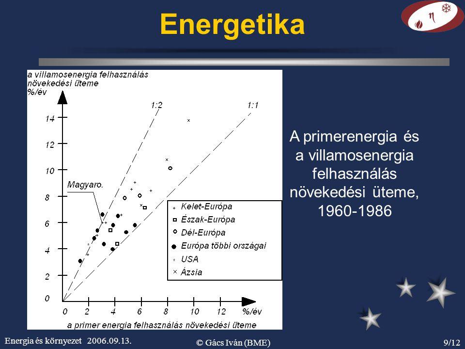 Energetika A primerenergia és a villamosenergia felhasználás növekedési üteme, 1960-1986. Energia és környezet 2006.09.13.
