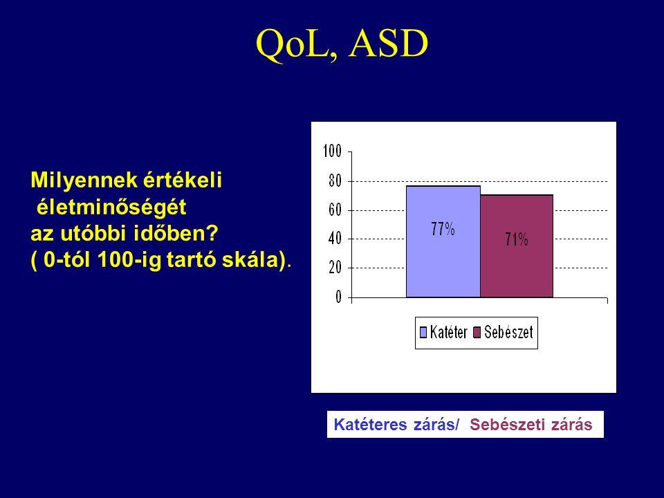 QoL, ASD Milyennek értékeli életminőségét az utóbbi időben