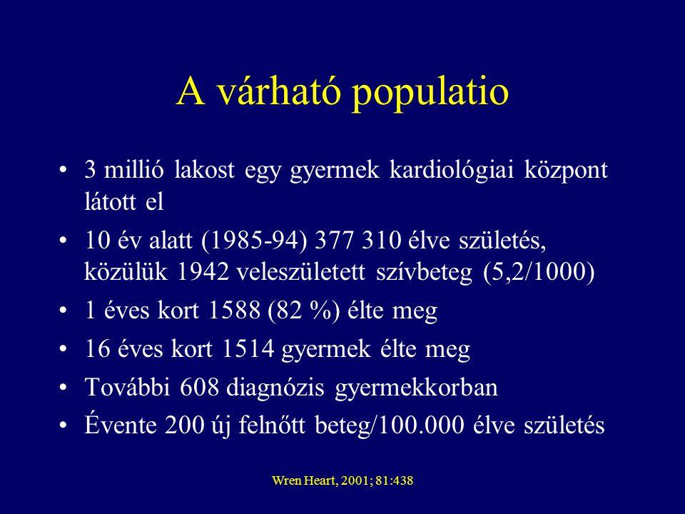 A várható populatio 3 millió lakost egy gyermek kardiológiai központ látott el.
