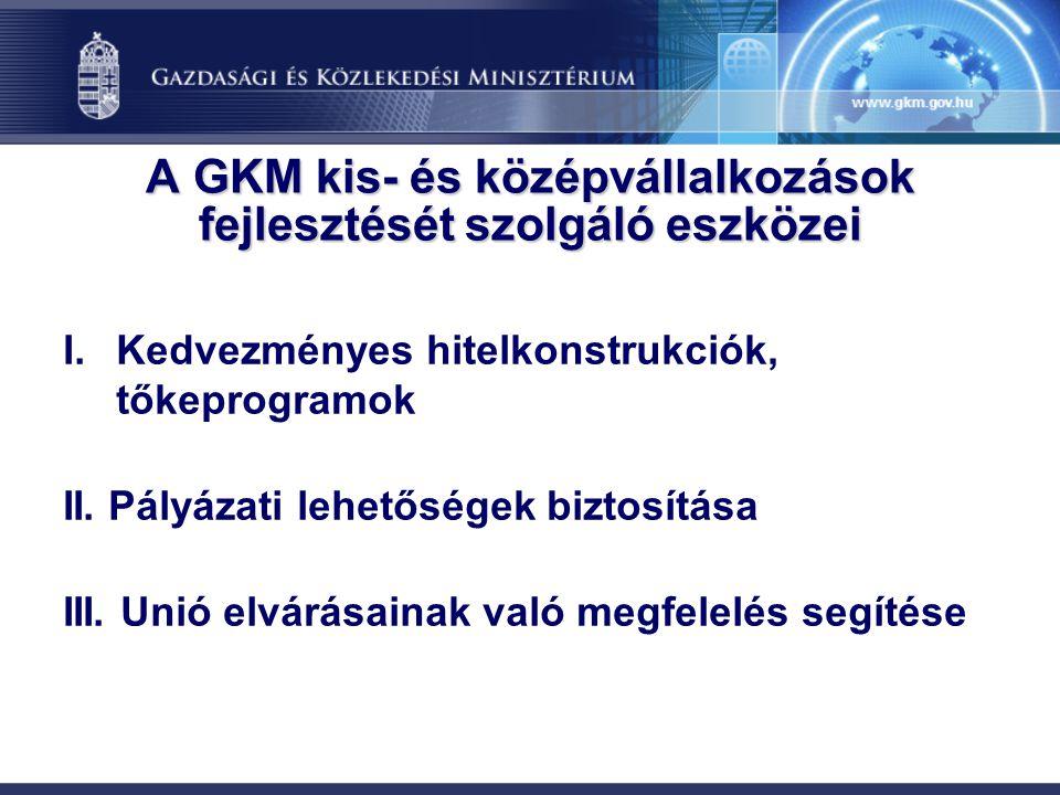 A GKM kis- és középvállalkozások fejlesztését szolgáló eszközei