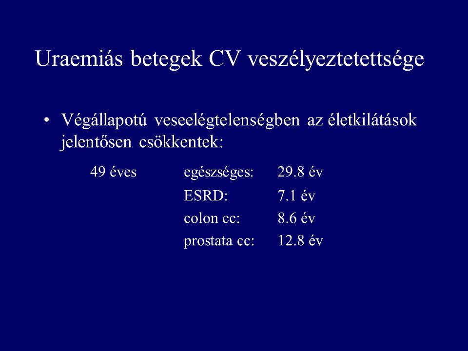 Uraemiás betegek CV veszélyeztetettsége