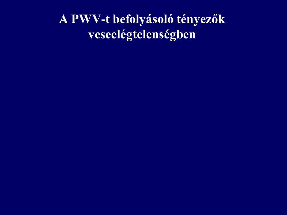 A PWV-t befolyásoló tényezők veseelégtelenségben