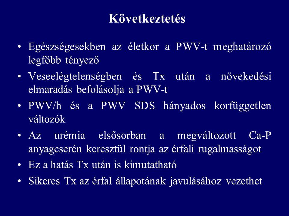 Következtetés Egészségesekben az életkor a PWV-t meghatározó legfőbb tényező.