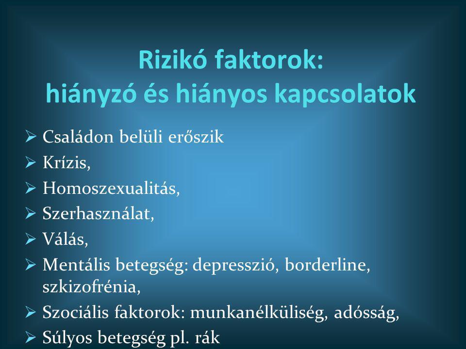 Rizikó faktorok: hiányzó és hiányos kapcsolatok