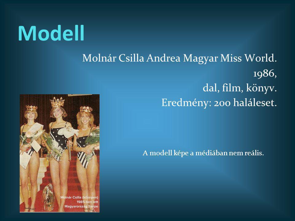 Modell Molnár Csilla Andrea Magyar Miss World. 1986, dal, film, könyv.