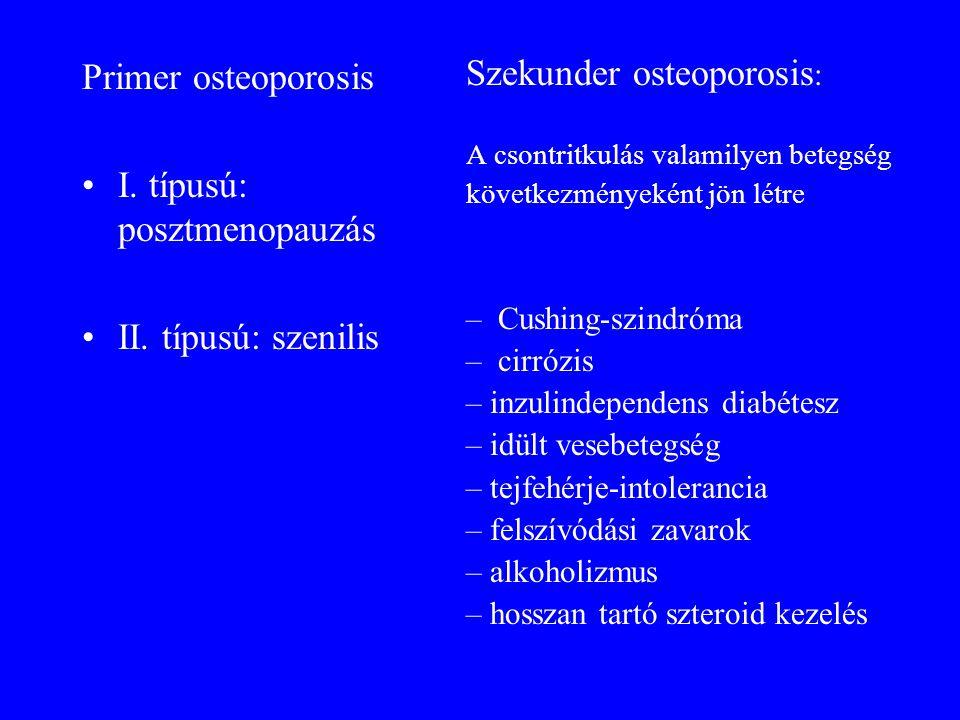 I. típusú: posztmenopauzás
