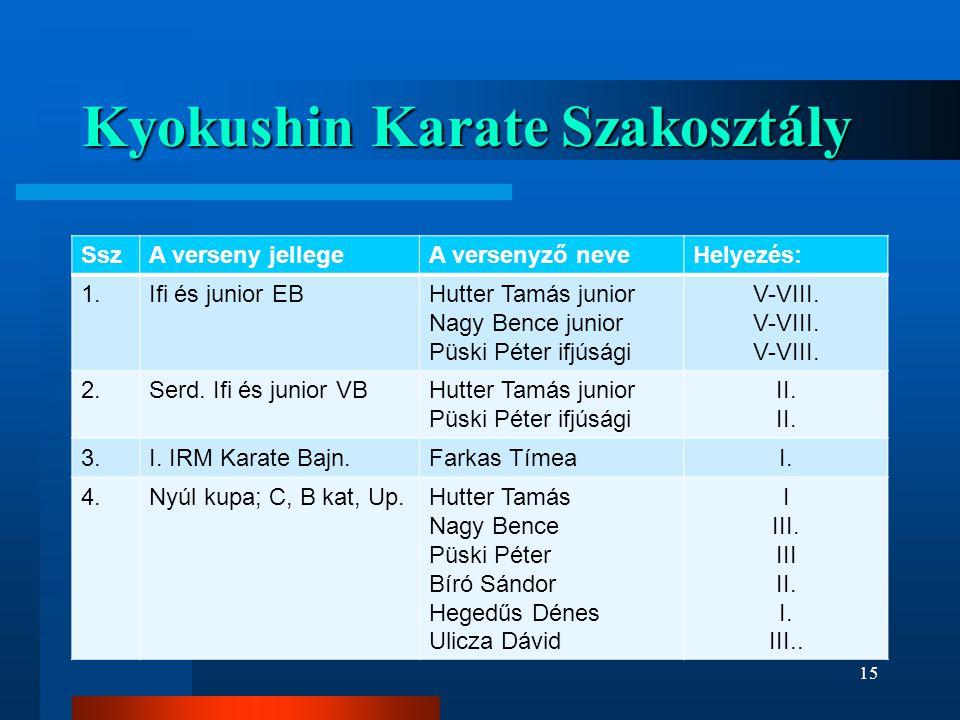 Kyokushin Karate Szakosztály