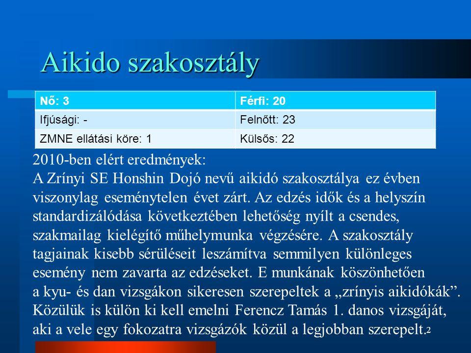 Aikido szakosztály 2010-ben elért eredmények: