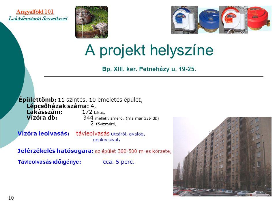 A projekt helyszíne Bp. XIII. ker. Petneházy u. 19-25.