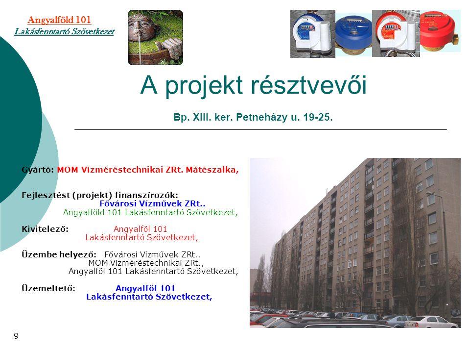 A projekt résztvevői Bp. XIII. ker. Petneházy u. 19-25.