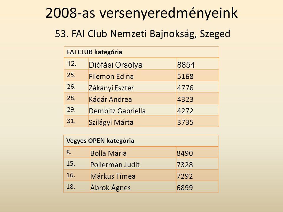 53. FAI Club Nemzeti Bajnokság, Szeged