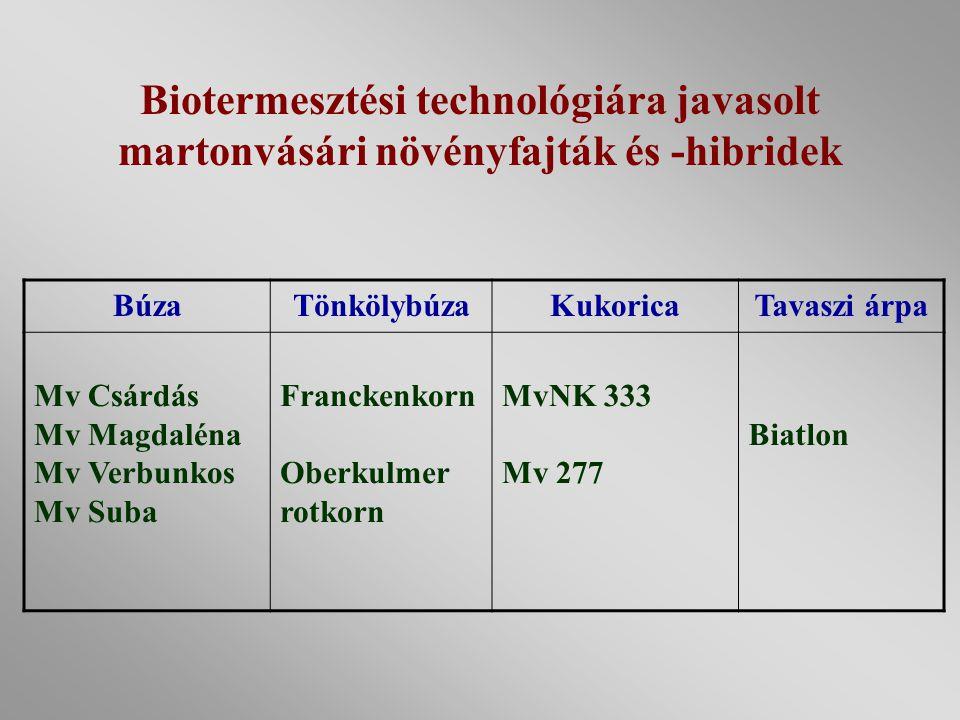 12/04/98 Biotermesztési technológiára javasolt martonvásári növényfajták és -hibridek. Búza. Tönkölybúza.