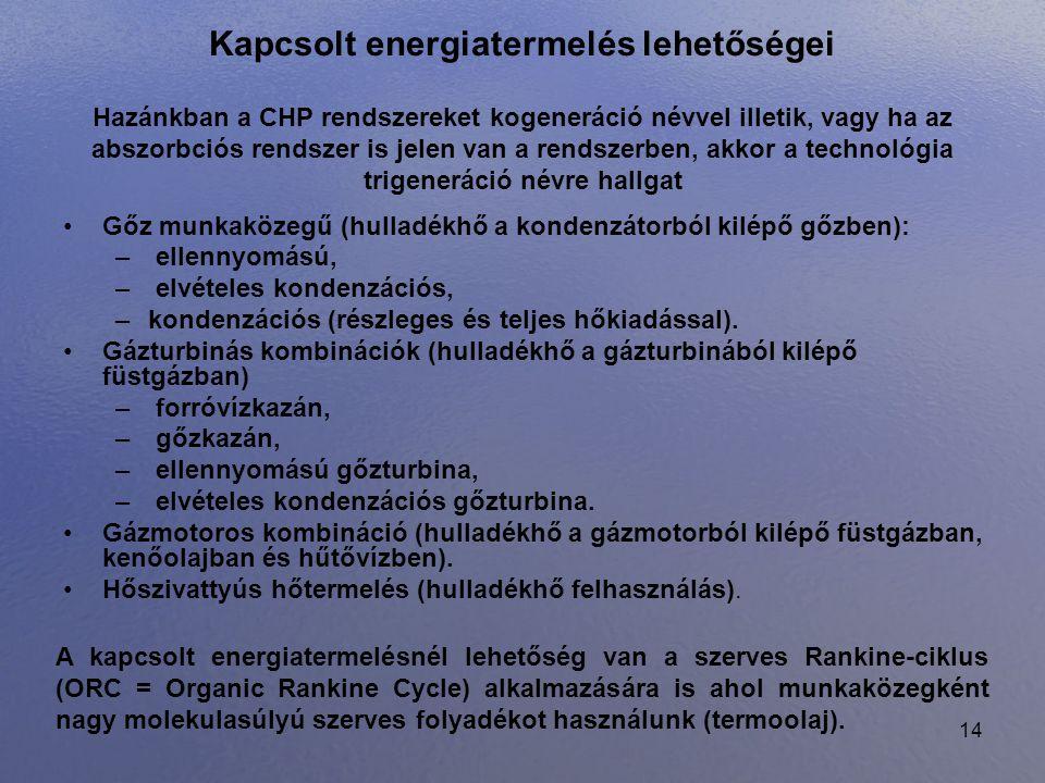 Kapcsolt energiatermelés lehetőségei