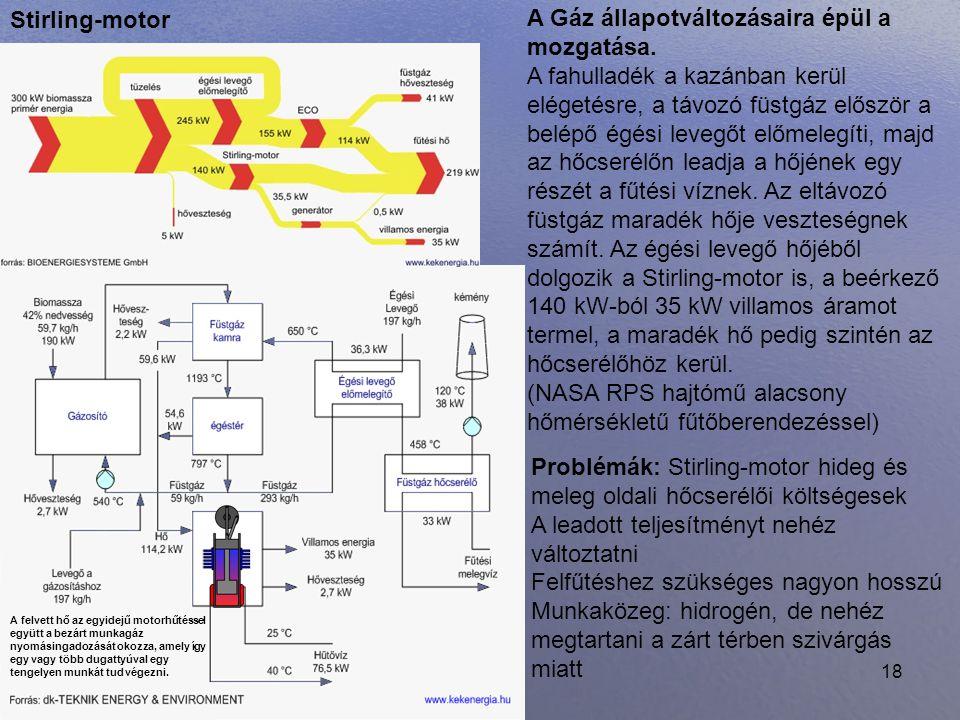 A Gáz állapotváltozásaira épül a mozgatása.