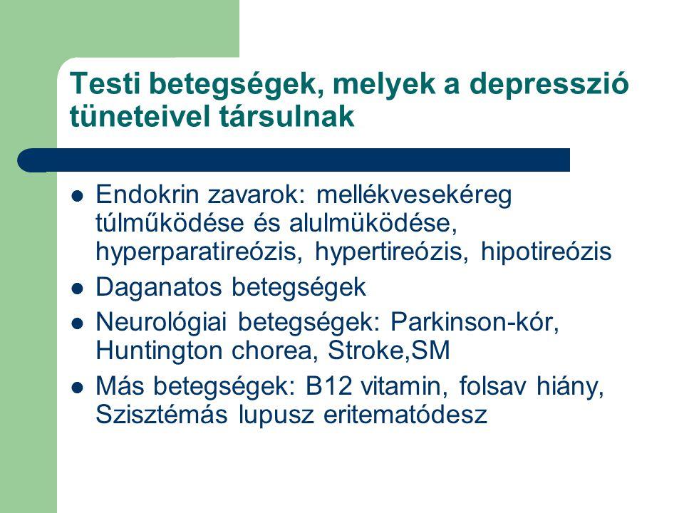 Testi betegségek, melyek a depresszió tüneteivel társulnak