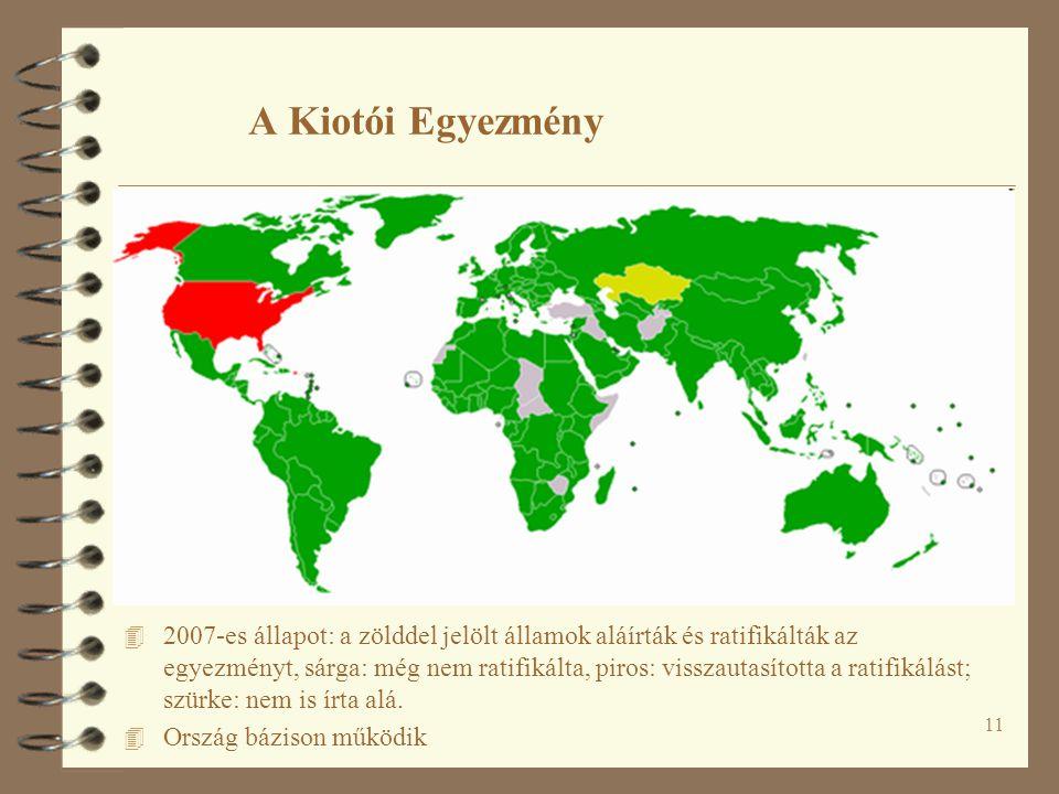 A Kiotói Egyezmény