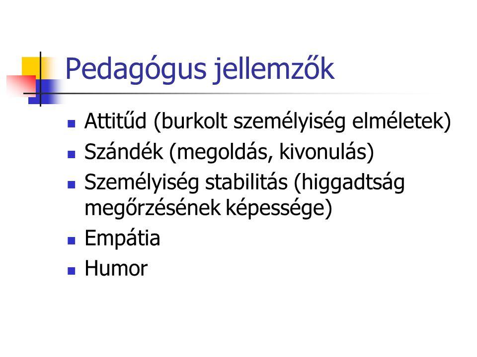 Pedagógus jellemzők Attitűd (burkolt személyiség elméletek)